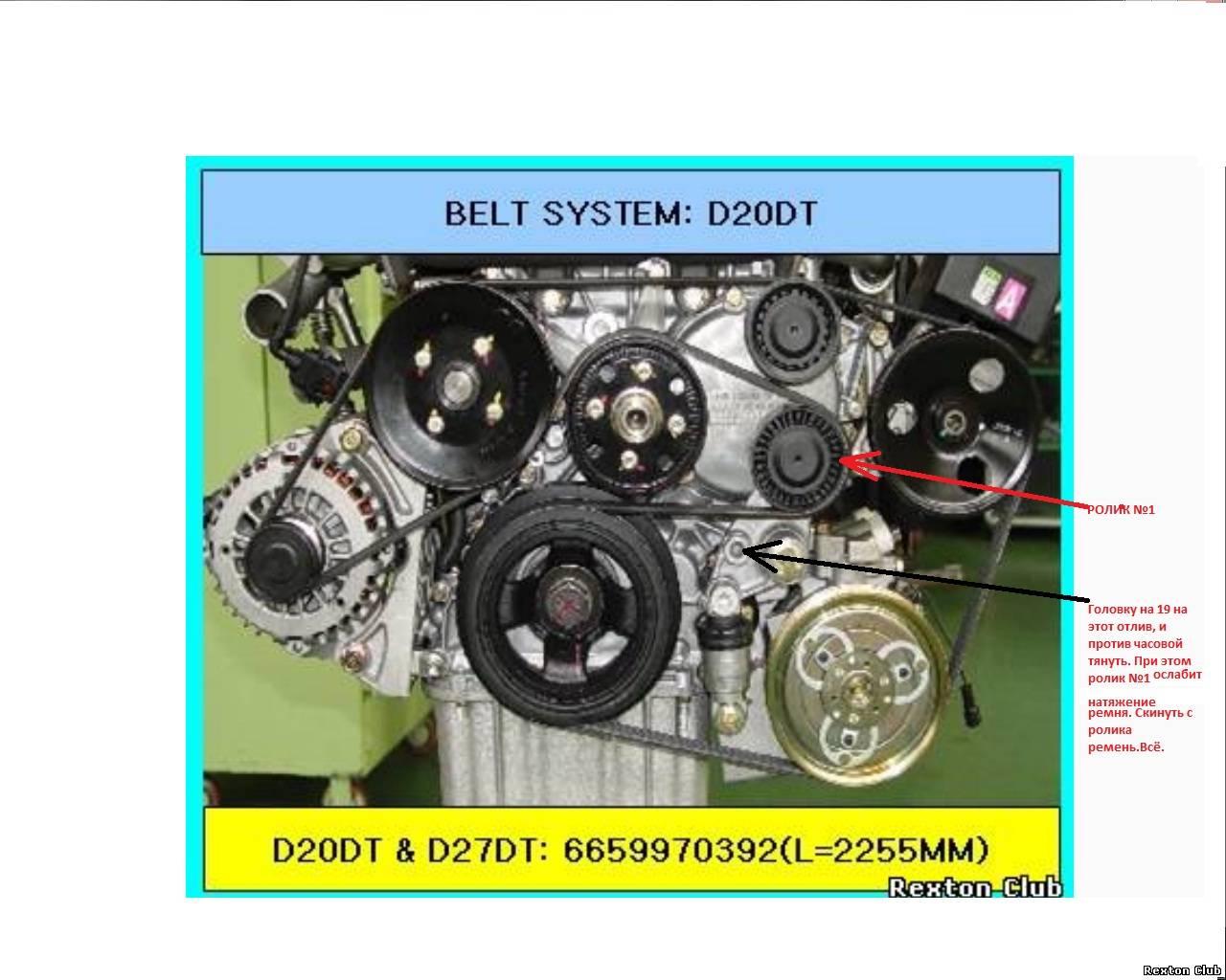 Замена натяжителя с роликом двигателя d20dt саньенг актион нэо своими силами